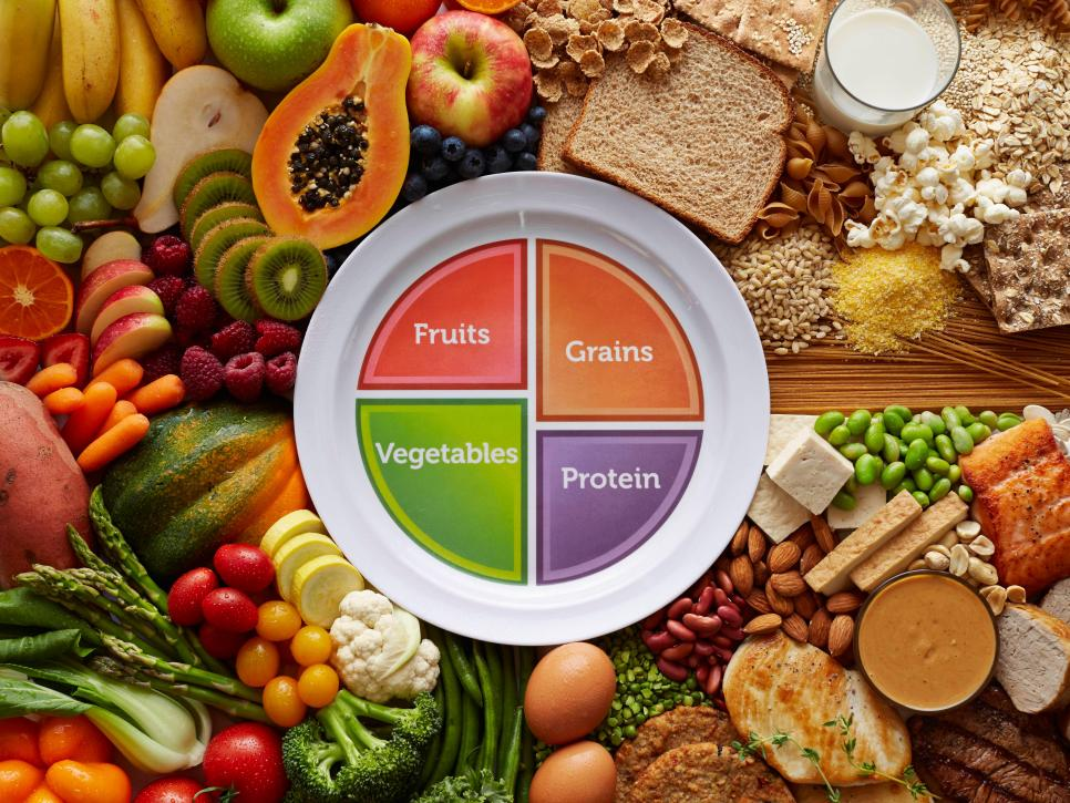 HOW TO MAKE A MEAL PLAN YOU WILL STICK WHIT